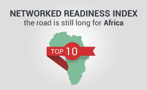 Networked Readiness for Africa |
